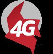 La red 4G de Claro Panama